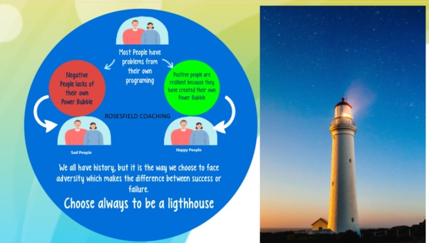 Choose always to be a light house